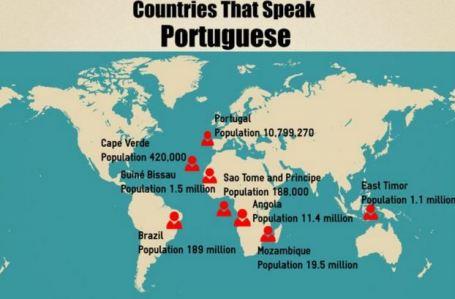 PortugueseSpeakingHeritageMonth